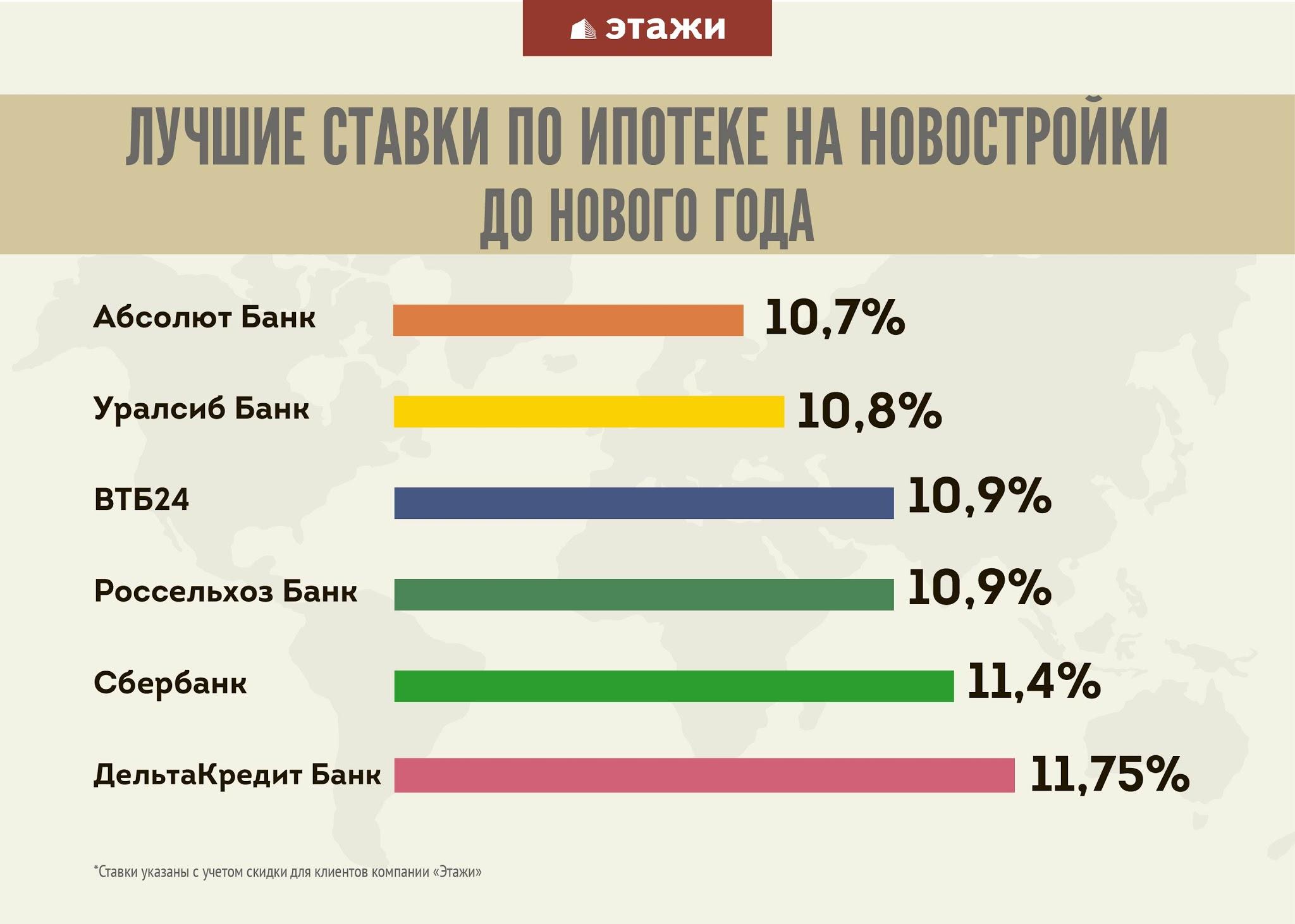 ЮГА_инфографика по банкам_до нг-04.jpg