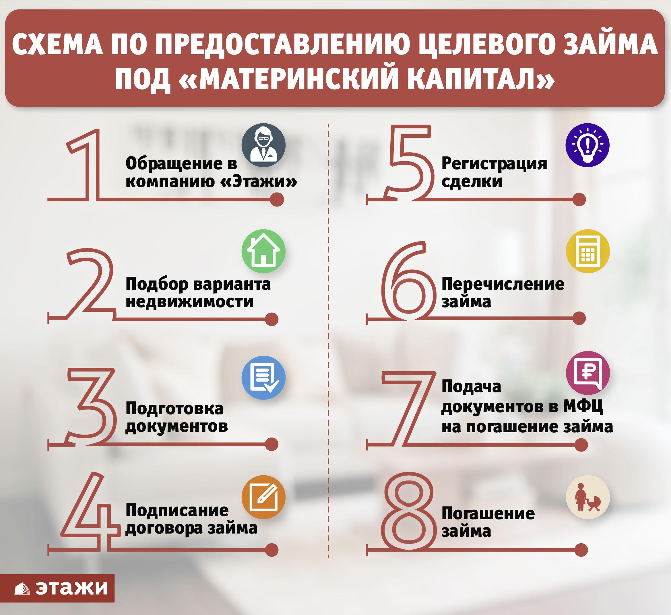 ЮГА_инфографика_материнский_капитал_2017-02.jpg