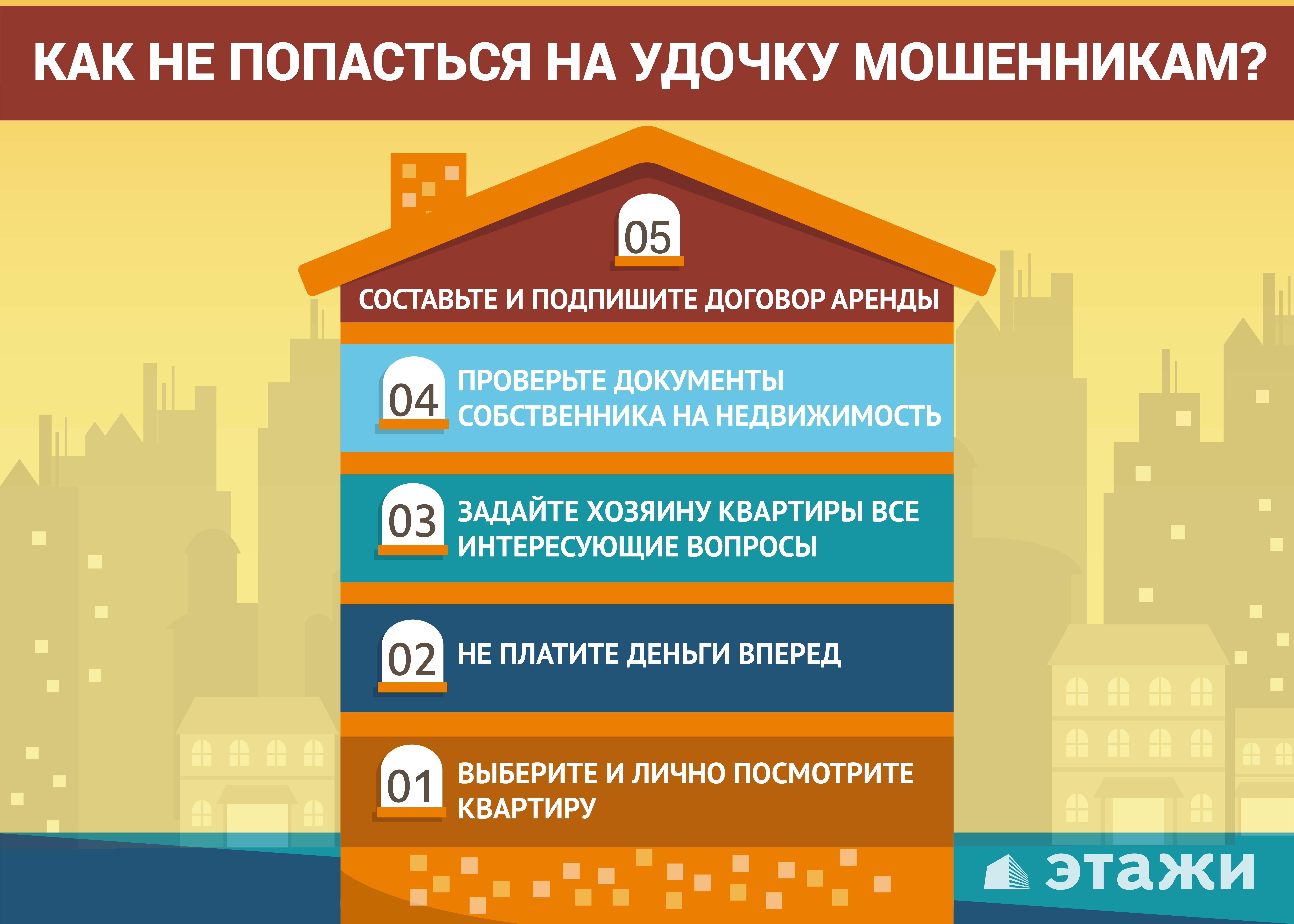 YuGA_Infografika_dlya_arendy.jpg