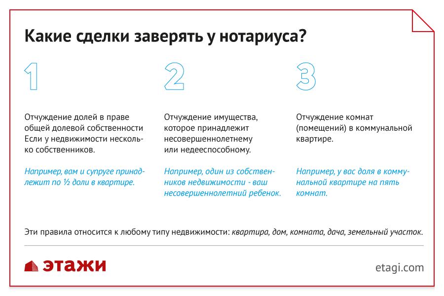 Сколько стоит дарственная на квартиру у нотариуса 2019 комсомольск амуре